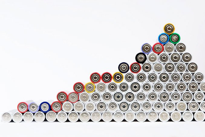 Batterien zeigen positive Entwicklung des Energiemarktes